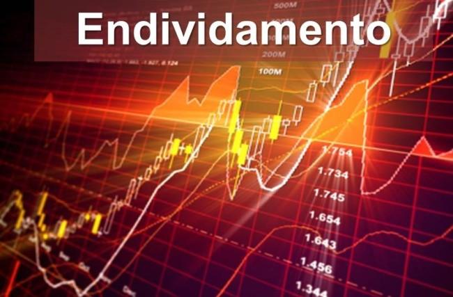 Aprendendo a Investir na Bolsa – Análise do Endividamento – Artigo 3