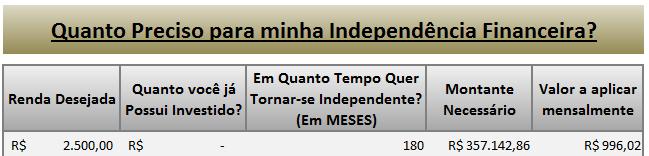 Quanto Preciso paara Independência Financeira